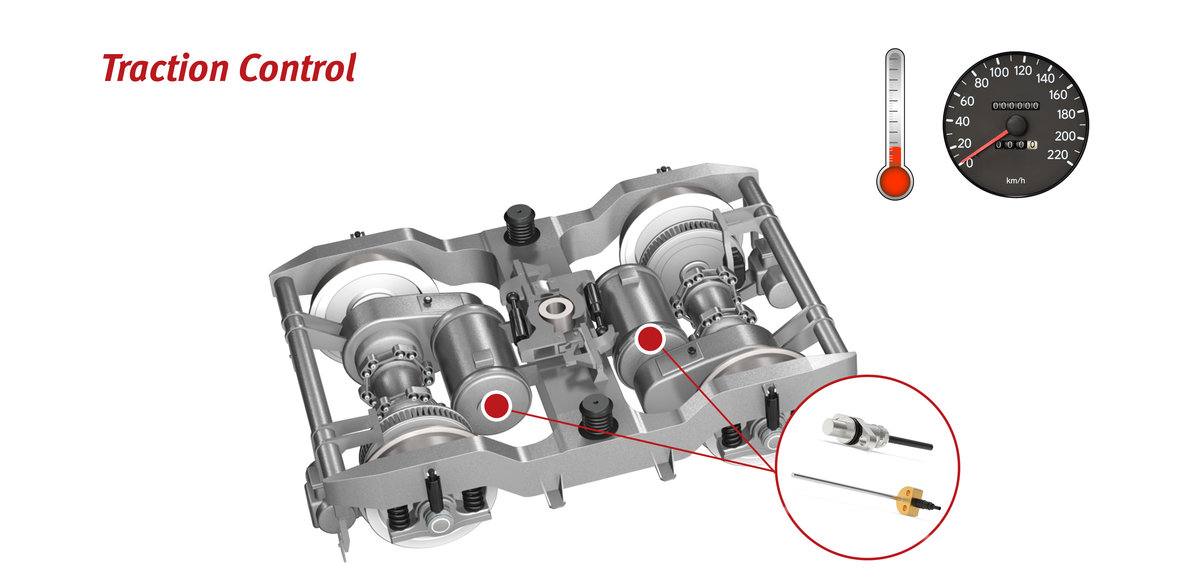 Efficient traction control with pick-up encoders